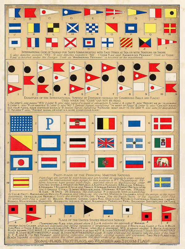 afbeelding van gravure Signal-Flags, Pilot-Flags and Weather and Storm-Flags van Funk&Wagnalls Company
