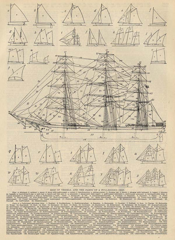 afbeelding van gravure Rigs of Vessels and The Parts of a Full-Rigged Ship van Funk&Wagnalls Company (Schip)